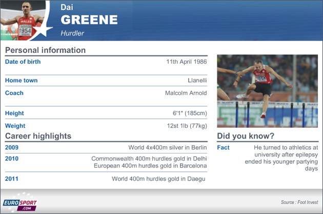 Legend Moses warns Greene - Athletics