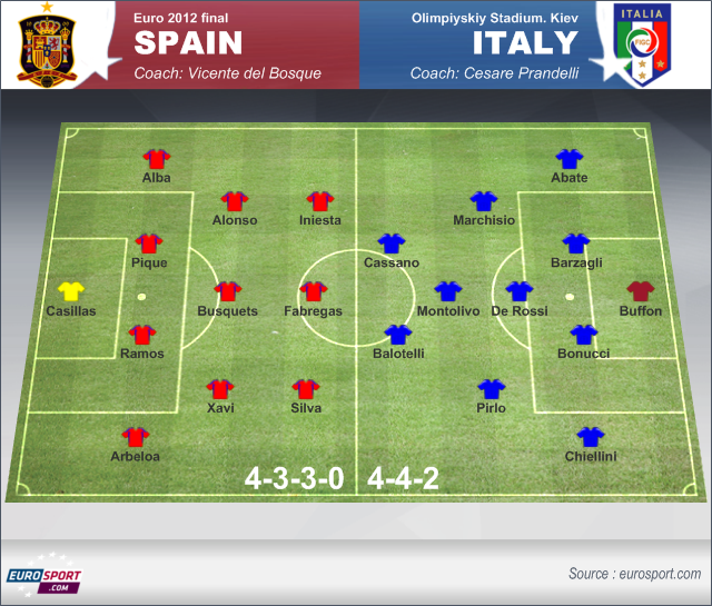 Prandelli: We match up - Football - Euro 2012