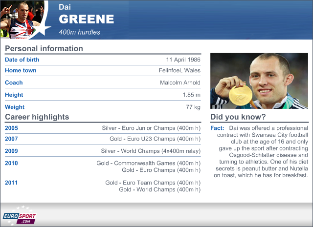 Greene named captain - Olympic Games - London 2012