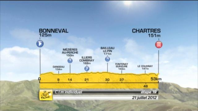 News : TDF preview stage 1 - Cycling - Tour de France
