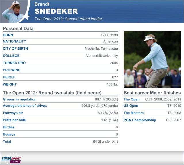 Snedeker leads Open - Golf - The Open
