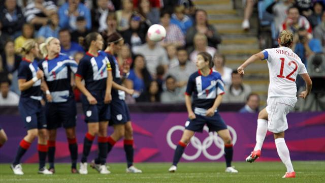 Canada defeat Team GB - Football