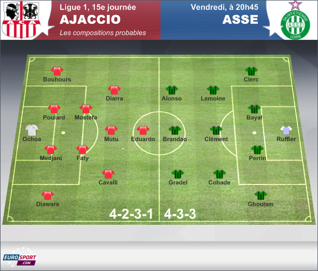 Ajaccio - Saint-Etienne: Les Verts en favoris - Football - Ligue 1