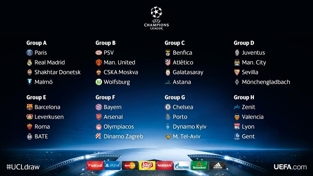 champion league gruppen