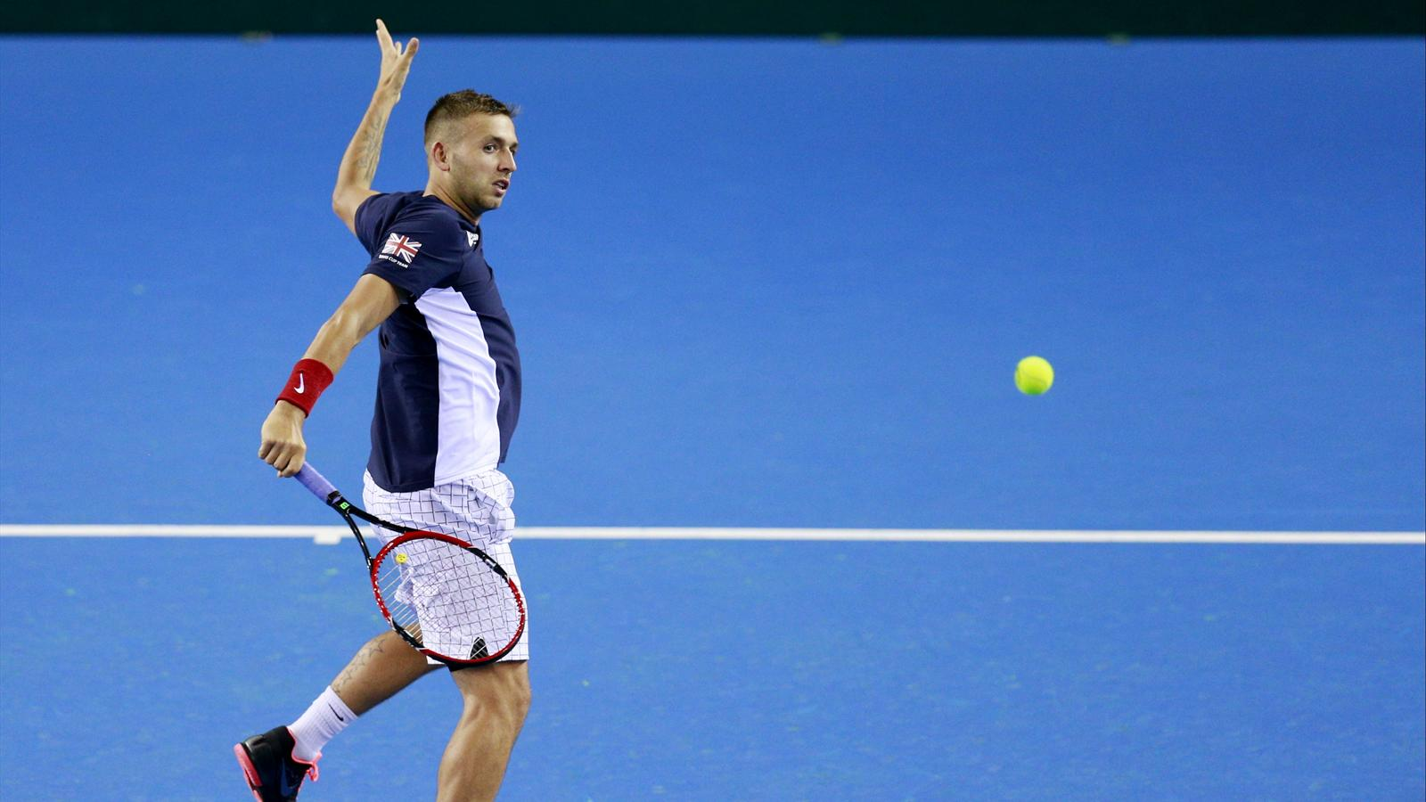 Dan evans handed shock call for britain in singles matches - British basketball league table ...