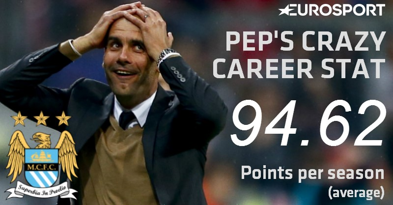 Pep Guardiola crazy career stat