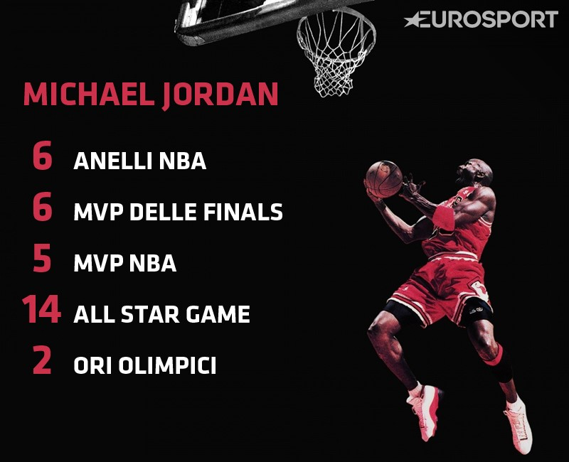 Michael Jordan - Visual