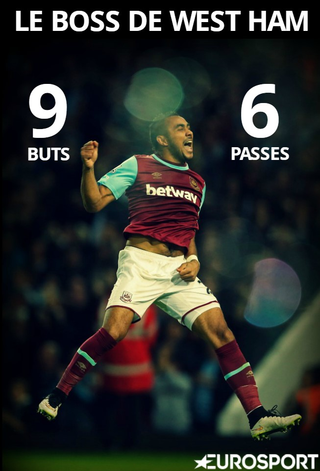 Payet, le boss de West Ham