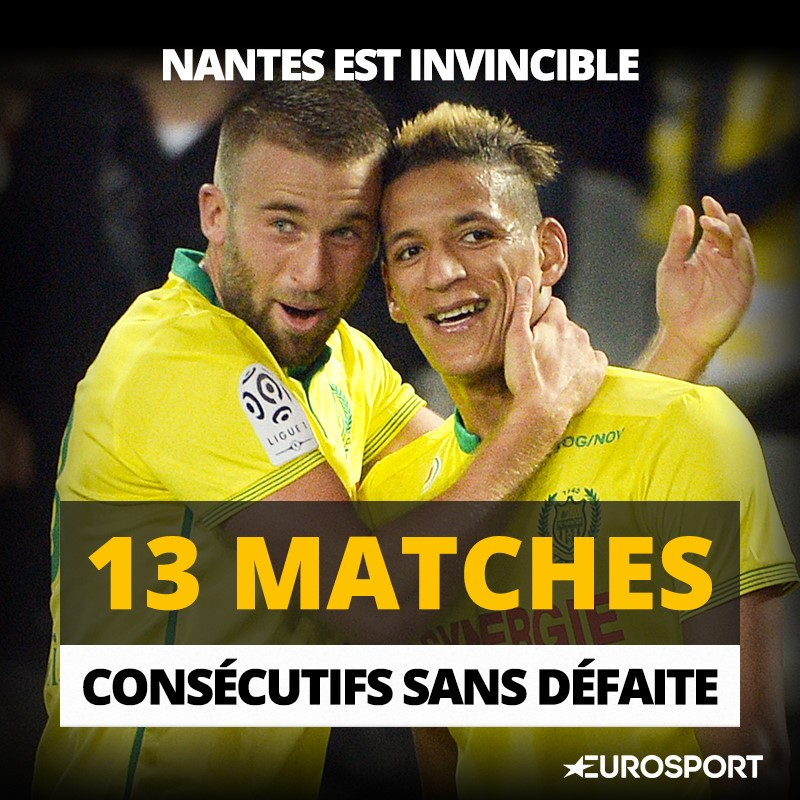 L1 Stats - Nantes invincible