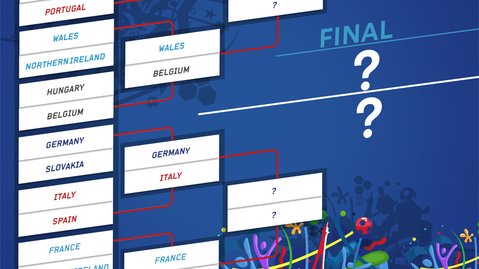 Euro 2016 quarter finals draw complete see the full line - British basketball league table ...