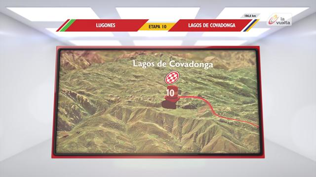 Vuelta: Stage 10 preview
