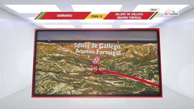 Vuelta: Stage 15 preview