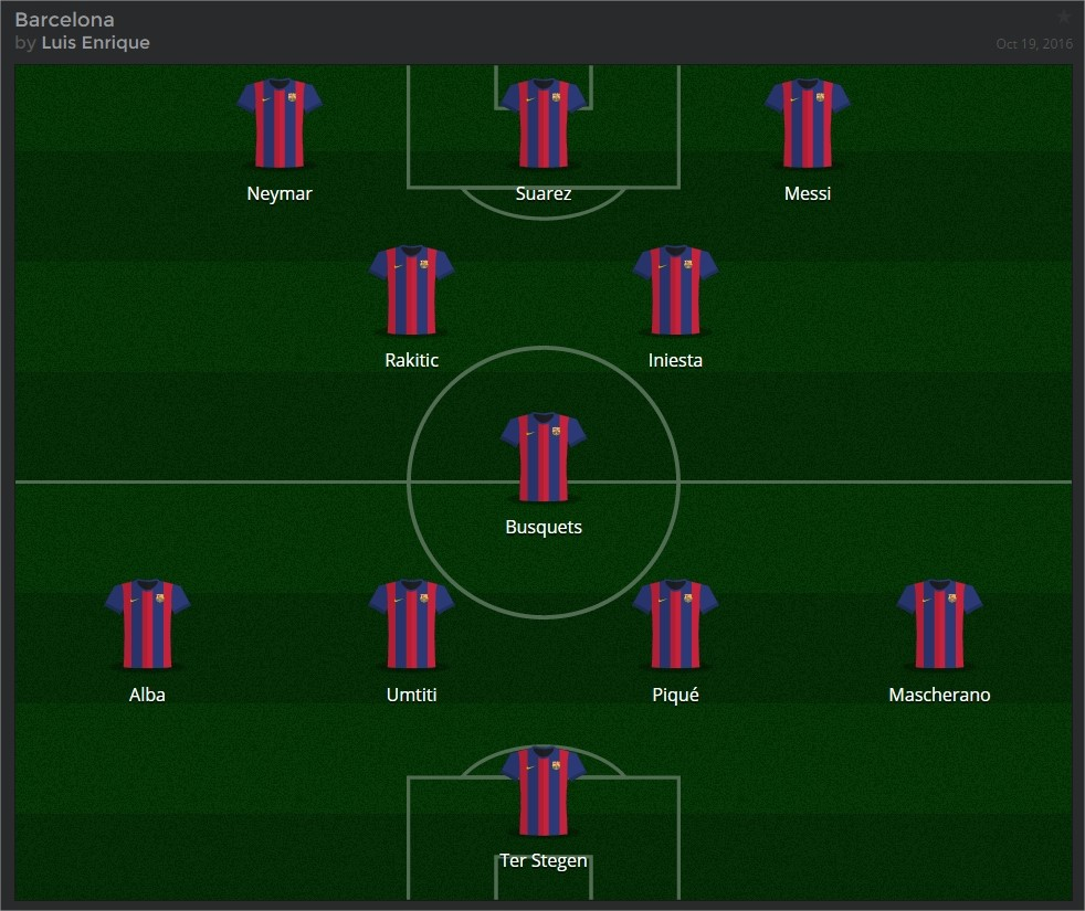 Barcelona's XI to face Manchester City