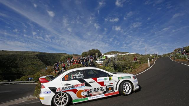 ERC season preview part one: the rallies