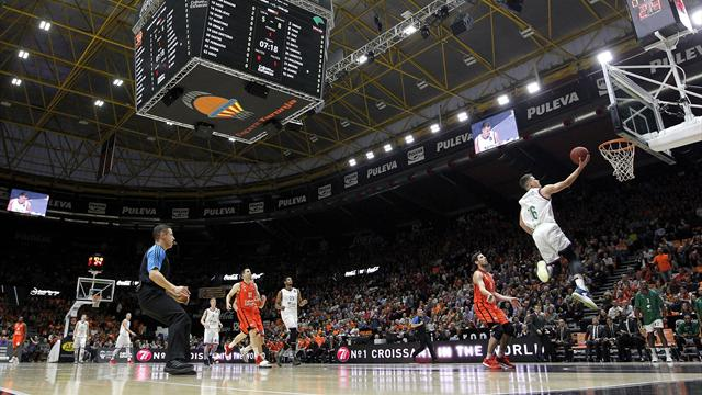 Final Eurocup, Unicaja Málaga-Valencia Basket: Sin margen local de error (21:00)
