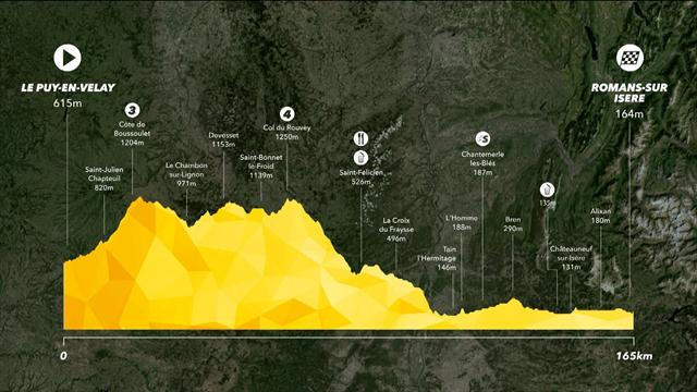 Tour de France 2017: Stage 16 preview