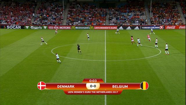 Denmark hold on to beat Belgium