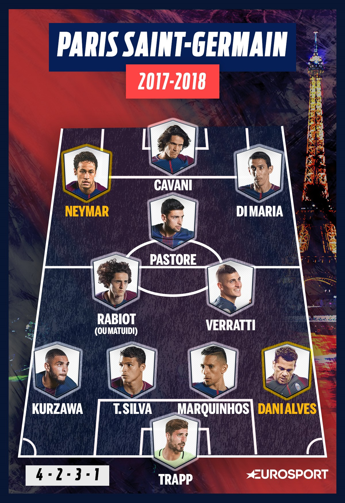 La compo possible du PSG en 4-2-3-1