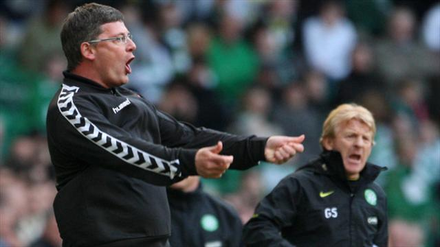 Craig Levein says Scotland need patience and self-belief in developing players